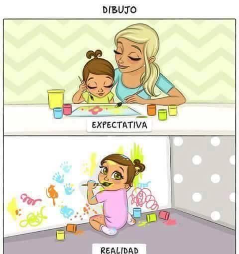 Expectativa e realidade dos desenhos das crianças.